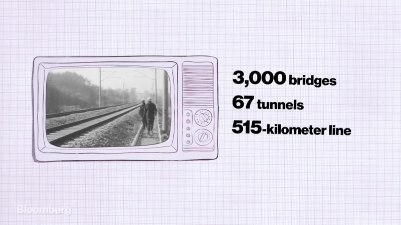 Japan's Bullet Trains Changed Travel