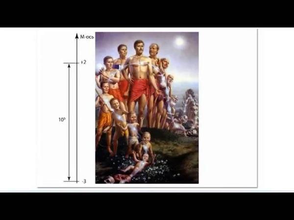 2013.02.20 С.Сухонос. Ин-т Философии. 3 Рождение и смерть в масштабном измерении Вселенной