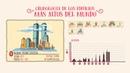 Los edificios más altos del mundo a lo largo de la historia