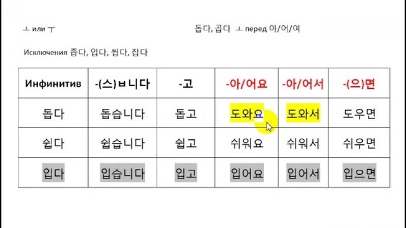 Изучаем корейский язык. Урок 34. Неправильное спряжение . ㅂ 불규칙