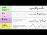 Ondas Delta Revelaciones del inconsciente Delta waves unconscious Disclosures