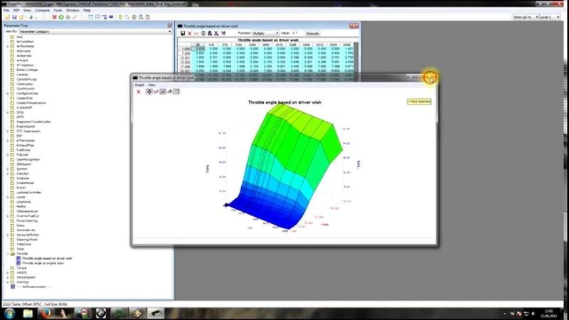 DIY tuning of Siemens MS43 | Software EWS Delete!