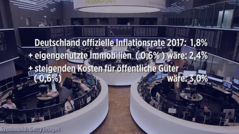 Top-Ökonom- Viel versteckte Inflation in Deutschland – dreimal höher als offiziell behauptet