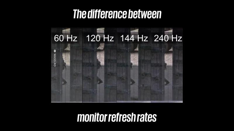 Разница между 60HZ / 120Hz / 144Hz / 240Hz мониторами