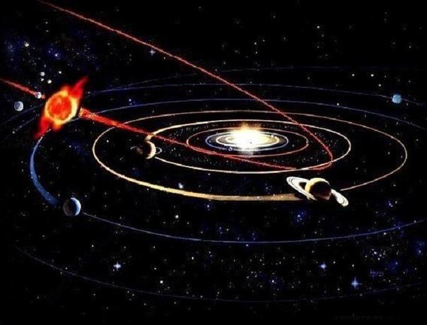 Солнечная система меняется и никто не знает почему. Наша Солнечная система казалась чем-то статичным, незыблемым и вечным. На это совсем не так. Только за последние 10 лет в ней зафиксированы