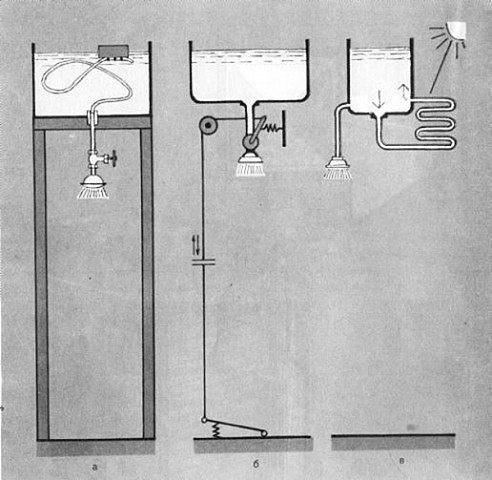 Как построить летний душ на даче своими руками.