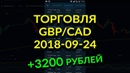 3200 рублей за 3 минуты Торговля с телефона на Olymp Trade 24 09 2018