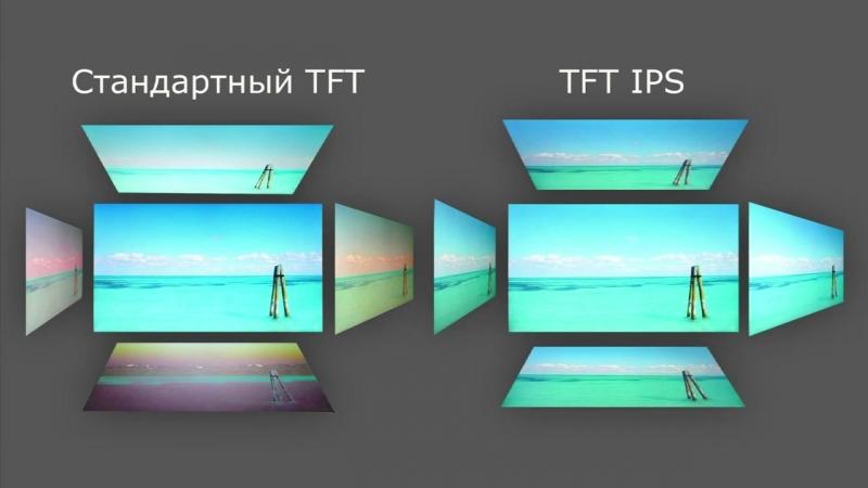 Что такое LCD, TFT, TFT IPS, AMOLED и Super AMOLED
