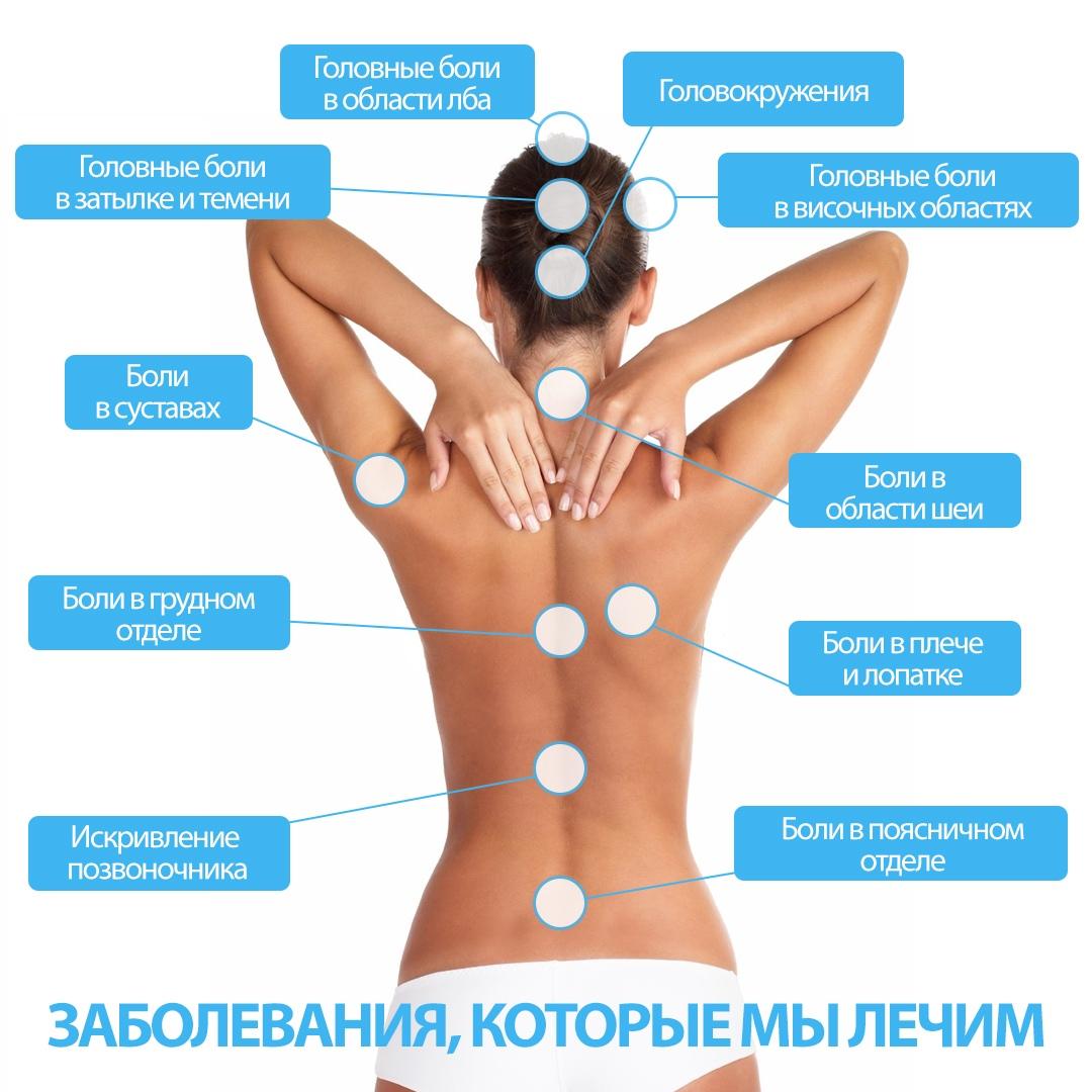 массаж спины спб недорого