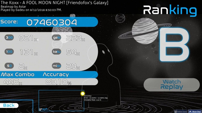 Osu! | badeu | The Koxx - A FOOL MOON NIGHT [Friendofox's Galaxy] 89.10 29❌ 1 NON-TD