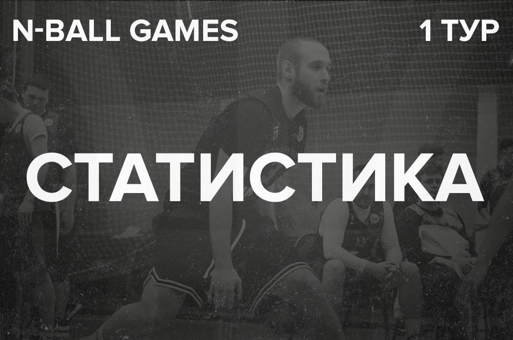 Статистика первого тура N-Ball Games