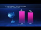 Россия в цифрах. Какие меры против алкоголизма популярны