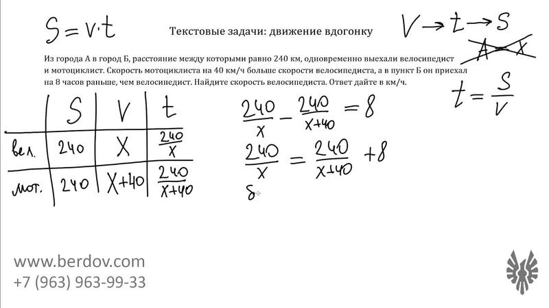 Как решать задачу B14: движение вдогонку и сравнение времени
