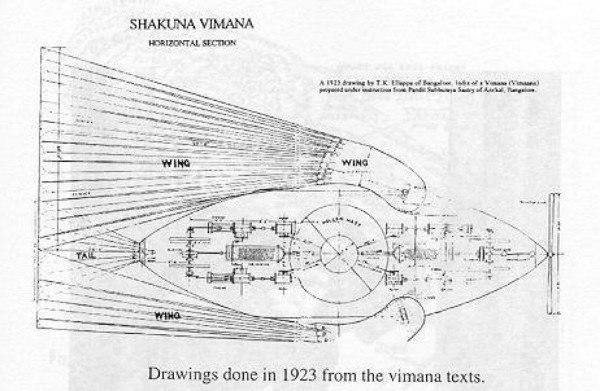 Военная летающая техника и атомное оружие существовали 15000 лет назад Существование высокотехнологичной цивилизации в прошлом продолжают доказывать ученые. В данной статье мы рассмотрим