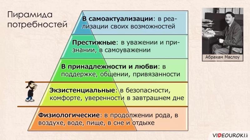 05. Потребности и интересы