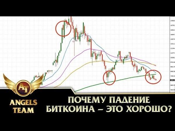 Почему падение биткоина - это хорошо