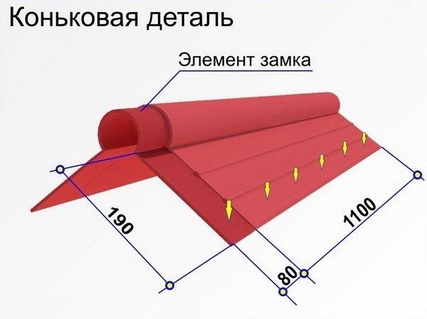 Керамопласт: что это такое и как его монтировать?