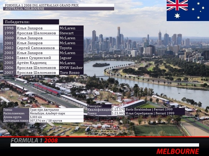 Гонки.МЕ — Австралия 2008