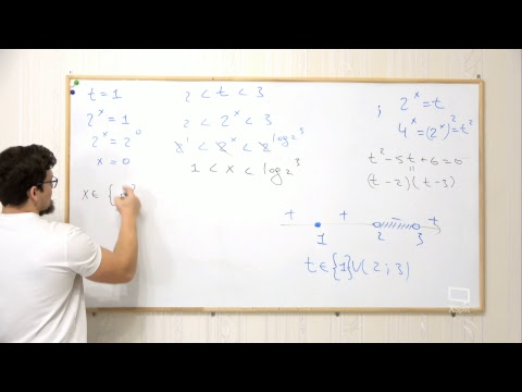 Вебинар по математике. Неравенства. 15 задании из ЕГЭ