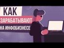 Как зарабатывают на инфобизнесе Как запустить свой инфобизнес Как начать инфобизнес с нуля Евгений Гришечкин