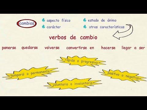 Aprender español: Clase en directo sobre los VERBOS DE CAMBIO (nivel avanzado)