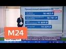 Саратовский министр уволена после слов о возможности прожить на 3 5 тыс рублей в месяц Москва 24