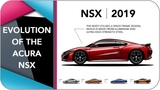 Evolution Of The HondaAcura NSX