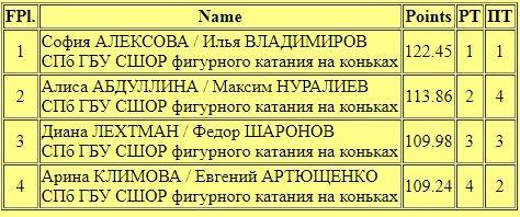 Российские соревнования сезона 2018-2019 (общая) - Страница 4 NdTOJXIyS44