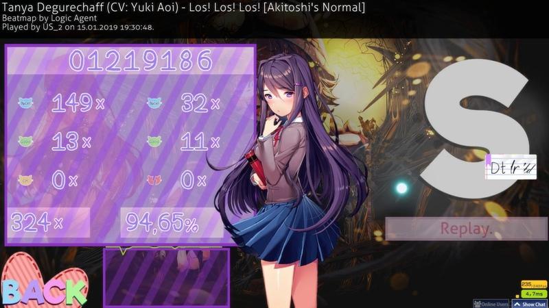 [osu!] Yuki Aoi - Los! Los! Los! (Normal) (DTHRHD)