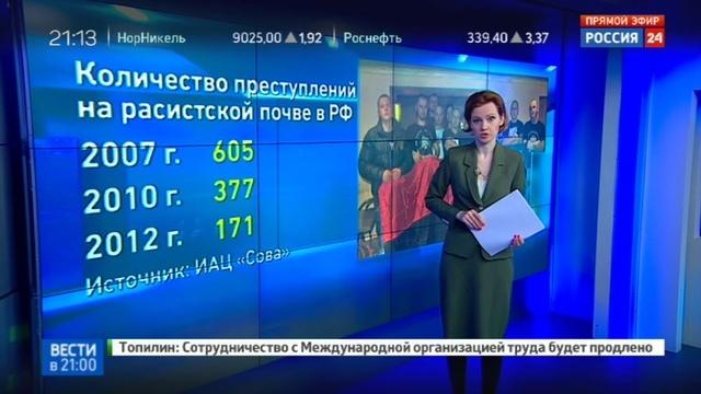 Новости на Россия 24 • Против руководителя международной организации мизантропов-экстремистов возбудили дело
