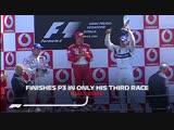 Robert Kubica's Rollercoaster F1 Journey