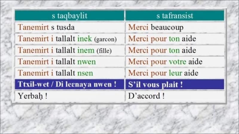 Amazigh Kabyle Tamsirt tis 1