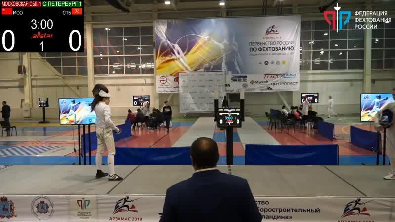 Финал МОО-1 - СПБ-1