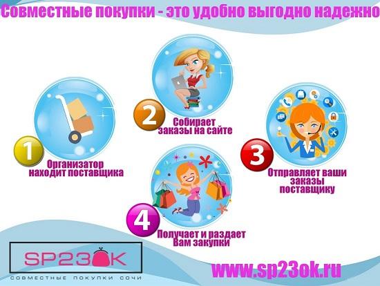 3890c841a0a50 ПРАВИЛА - Совместные покупки Сочи