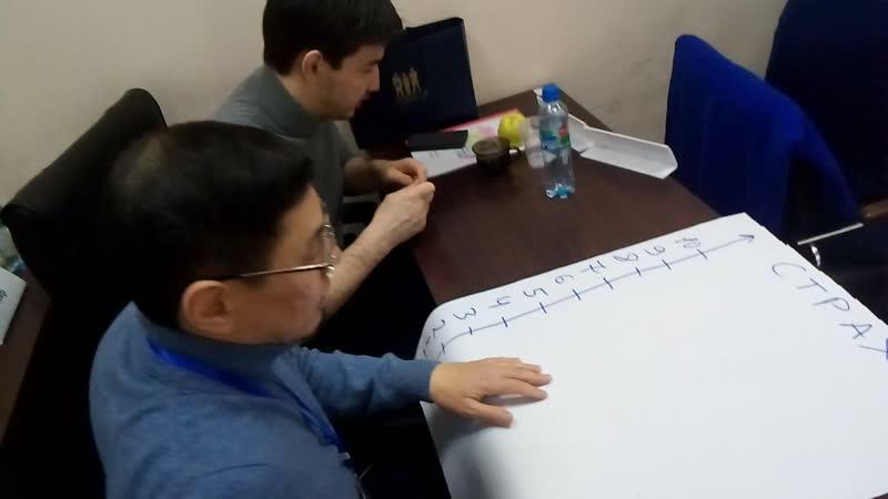 Тренинг EQ MBA РГУ нг Губкина 1