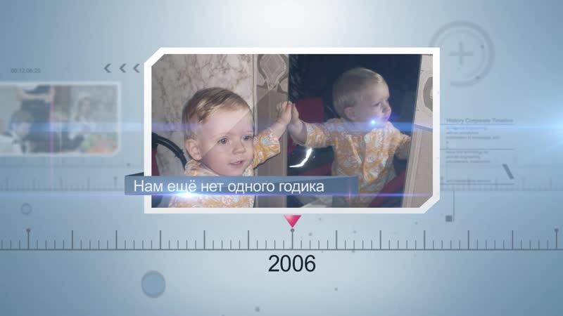 История взросления Богдана