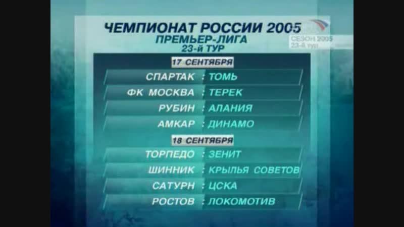2005 09 16 Футбол России