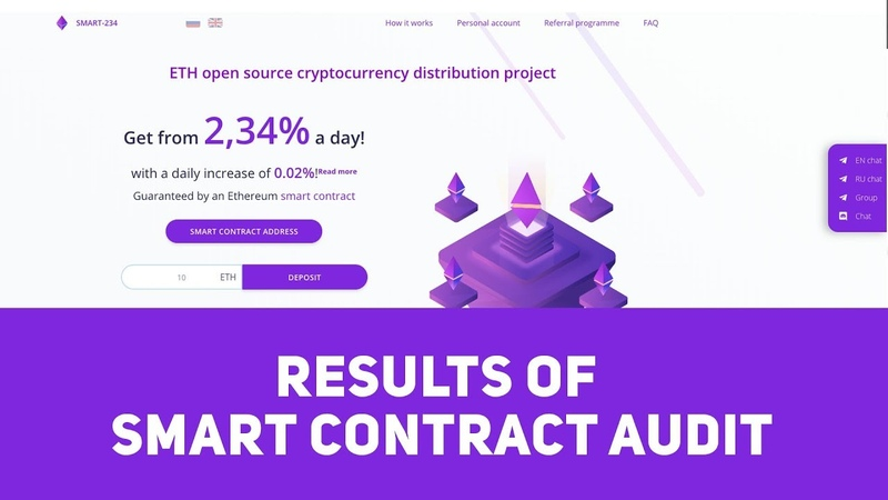 Smart-234.io - Results of the security code audit Smart234 by CryptoManiac