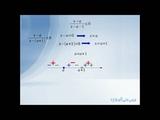 Неравенства с параметром (метод интервалов)