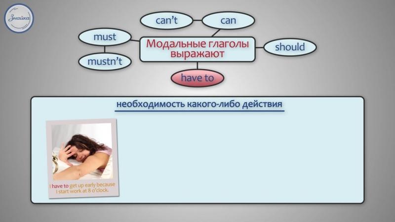 Английский 7 кл Модальные глаголы can, must, have to, should