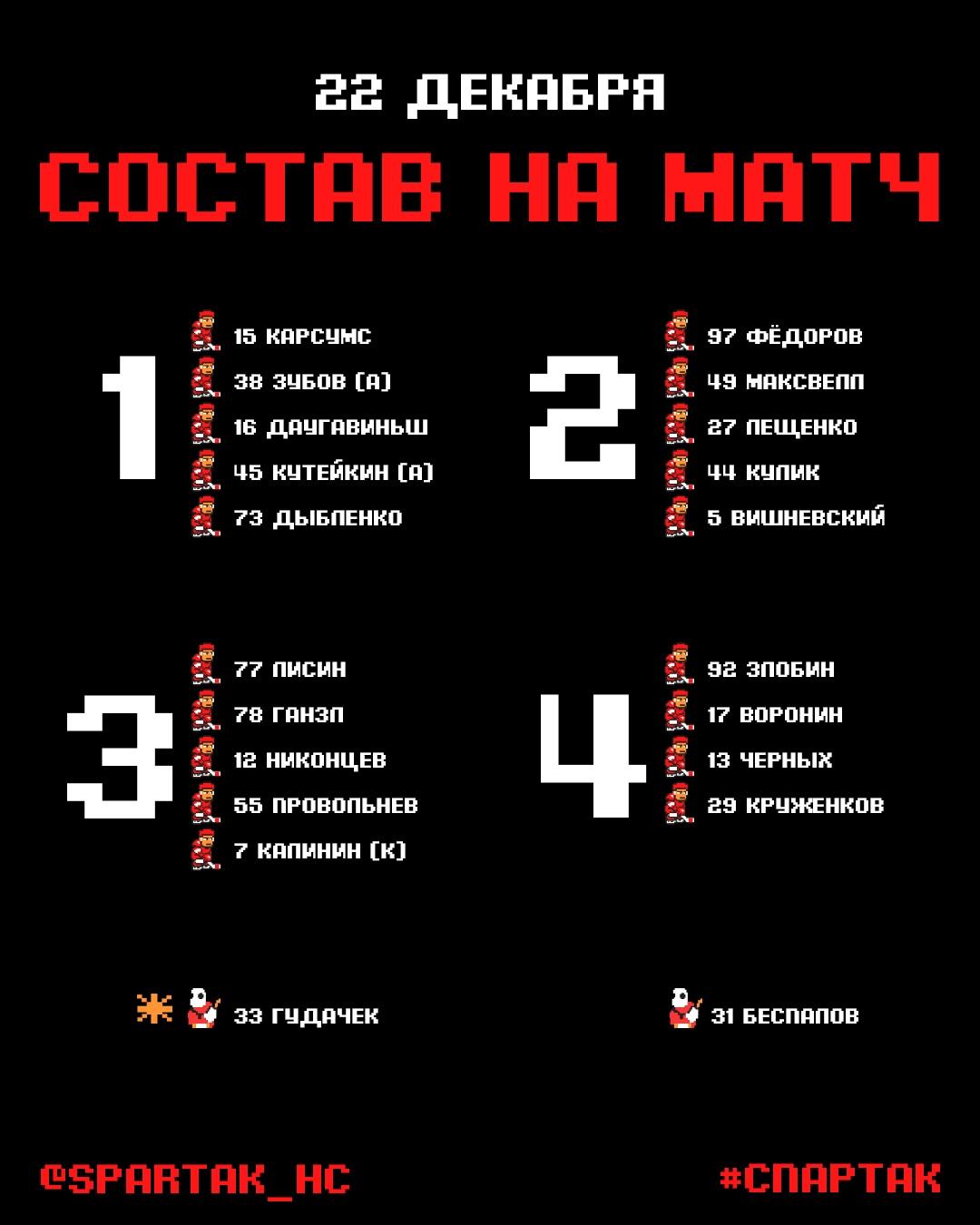 Состав «Спартака» на ретро-матч с «Сочи»