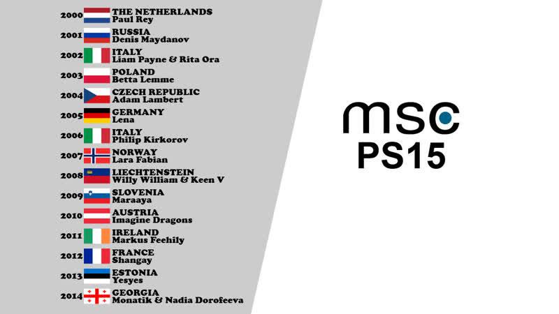 Millennium PS15 | Finaal