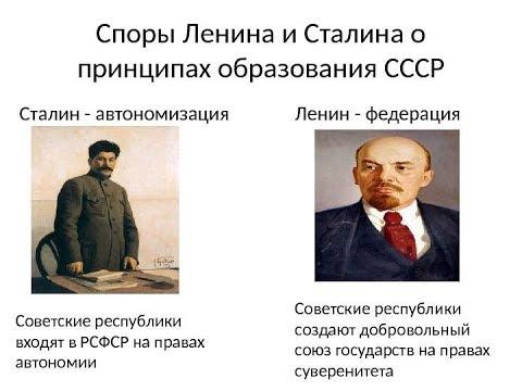 Конец эпохи Сталина