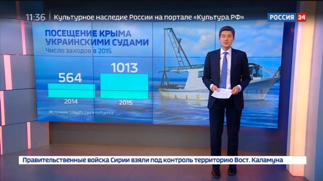 Новости на Россия 24 • Торговые войны запрет заходить в украинские воды ударит по самой Украине