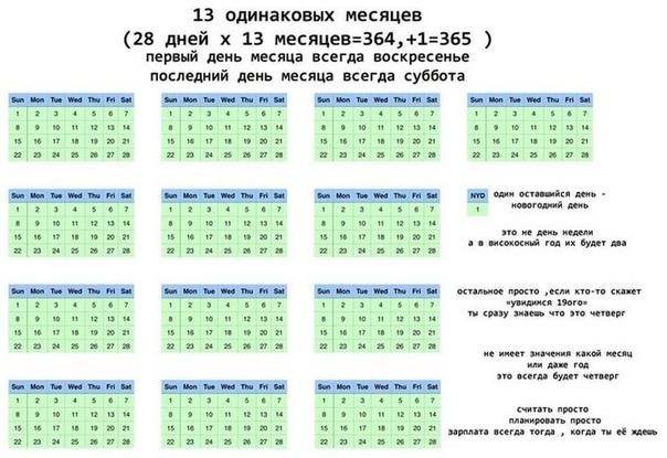 Календарь, где 13 месяцев, а каждая неделя начинается с воскресенья С детства любой из нас знает, что каждый год вмещает 365 дней (или 366, если выпадает високосный), делится на двенадцать