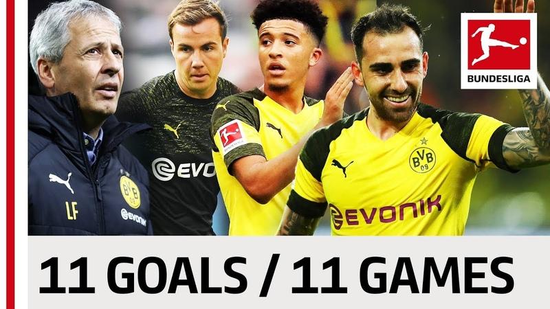 All Borussia Dortmund's Substitution Goals So Far - Alcacer, Sancho More