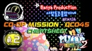 The People Didnt Know QC045 CHEATSHEET CO-OP MISSION PUMP IT UP FIESTA 2 MISSION ZONE ✔