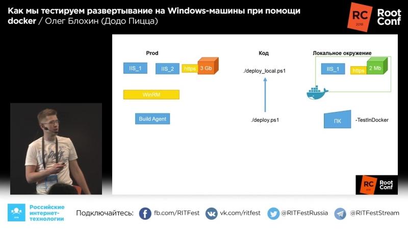 Как мы тестируем развертывание на Windows-машины при помощи docker / Олег Блохин (Додо Пицца)
