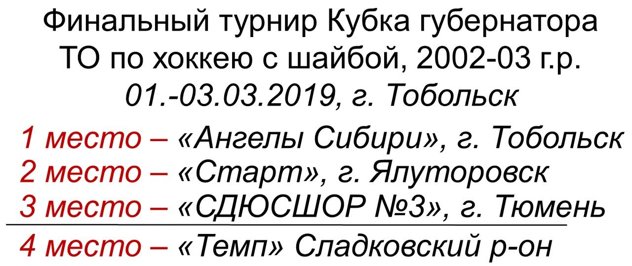 Кубок губ. ТО - 2019