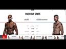 Прогноз и аналитика от MMABets UFC 232: Джонс-Густавсон, Сайборг-Нуньес. Выпуск №131. Часть 6/6